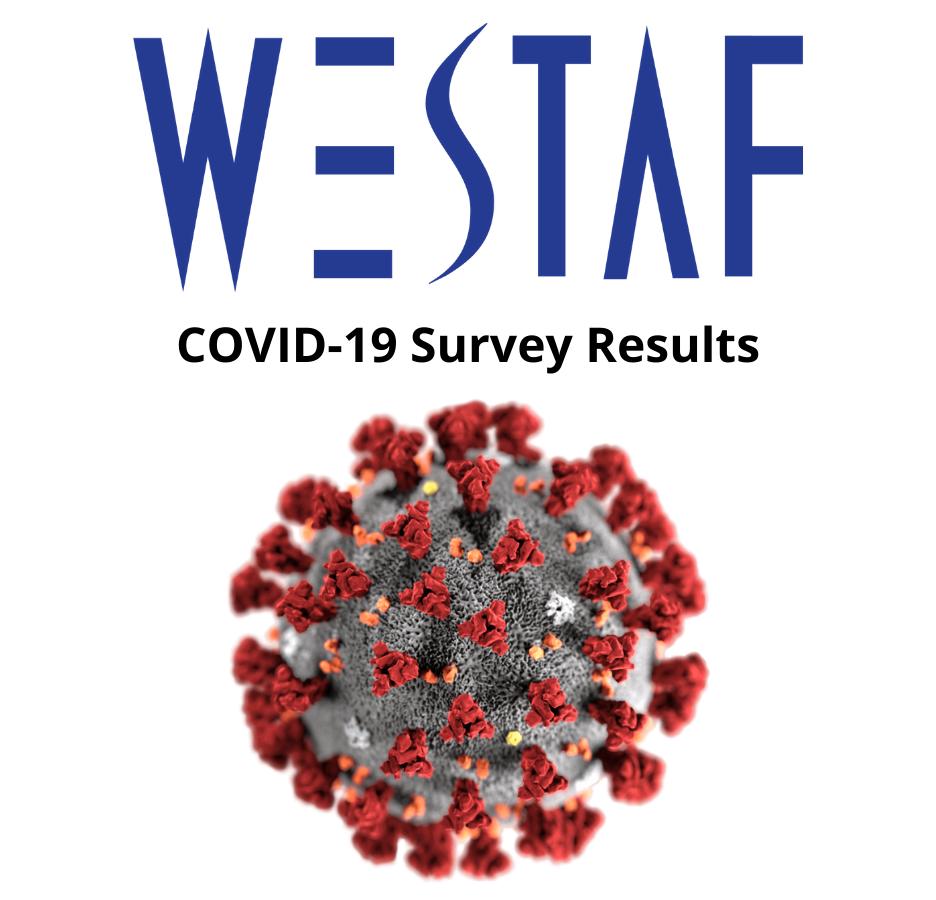 COVID-19 Survey Results