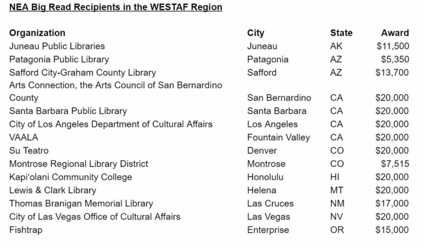 NEA Big Read Recipients